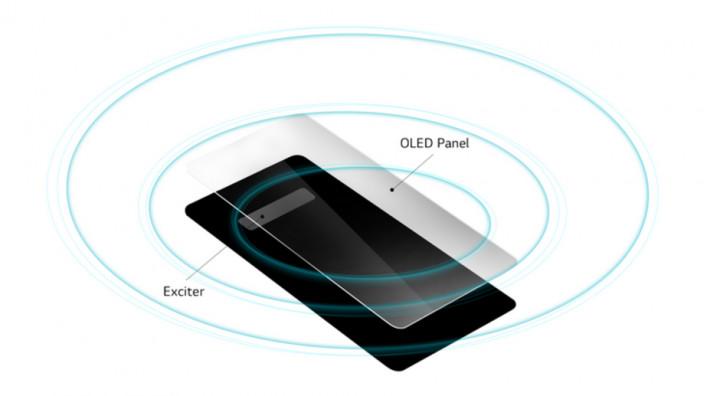 Технология Crystal Sound OLED от LG