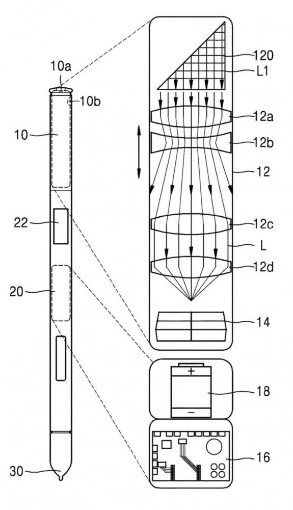 новый патент компании samsung